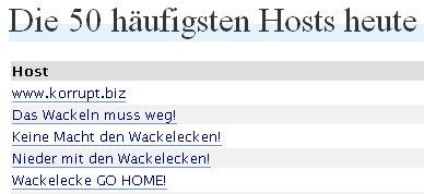 Spam in den Blog-Referrern wegen der Wackelecke zu Stasi 2.0