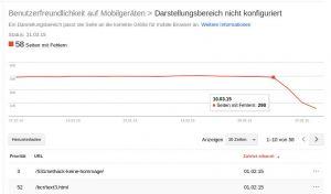 Webmastertools, Mobilecheck, zu viele Fehler