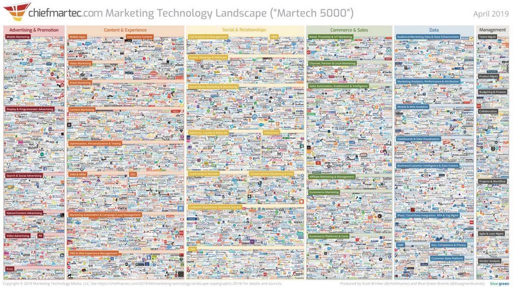 Onlinemarketing (Symbolbild)