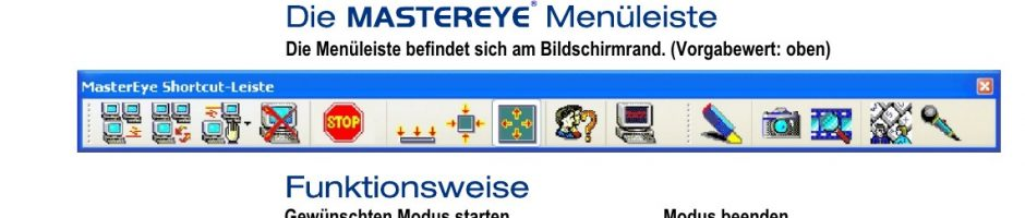 Software für den Seminarraum, state of the art