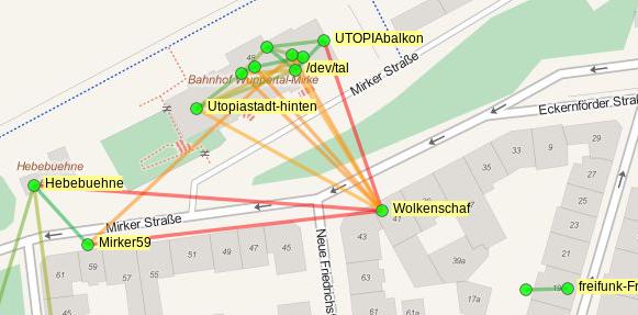 Freifunk Wuppertal, der schafige Teil